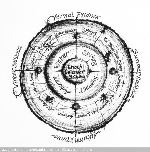 Enoch Calendar